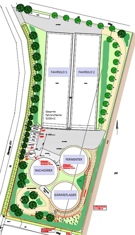 Biogas Grundriss